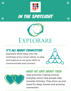 In the Spotlight with Kate Tregan Rowe, Founder of Explorare